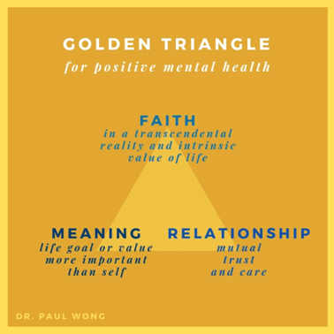 Golden Triangle for positive mental health