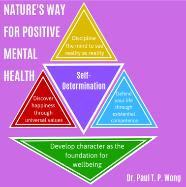 Nature's way for positive mental health